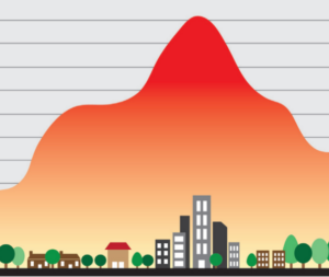 Graph showing highest temperatures over the center of a city